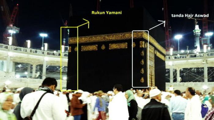 jenis tawaf dalam islam